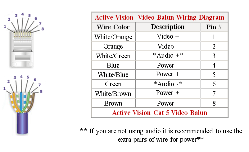 cctv balun cat5 wiring diagram  simple car wiring diagram