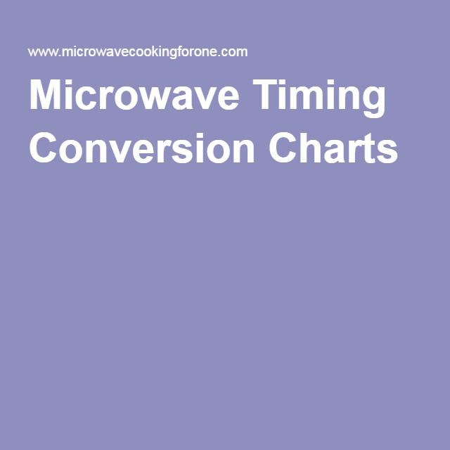 These Charts Help You Convert Cooking Times In A Recipe To For Your Wattage Microwave Oven