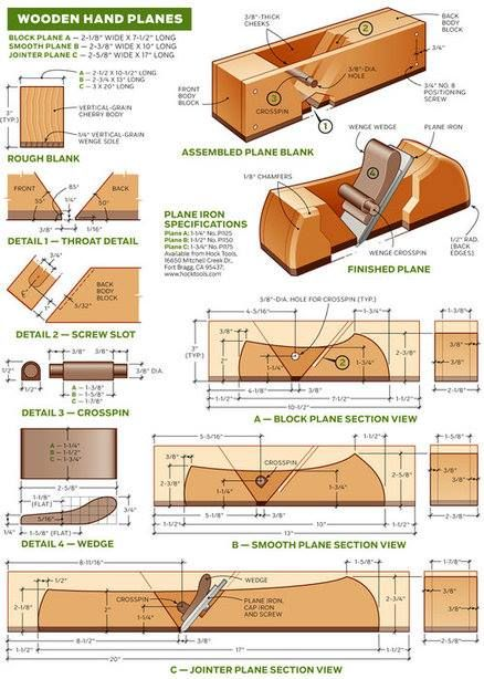 Log In Tumblr Woodworking Hand Tools Woodworking Plans Woodworking