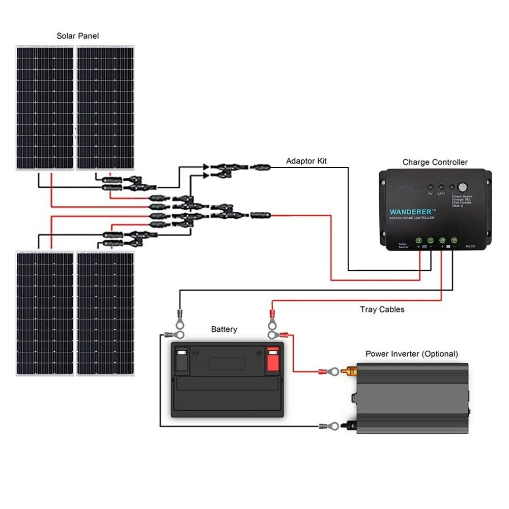 400 Watt 12 Volt Solar Starter Kit In 2020 Solar Panels Best Solar Panels Solar Kit