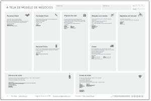 Methodkit Cards Business Model Canvas Value Proposition Canvas Business