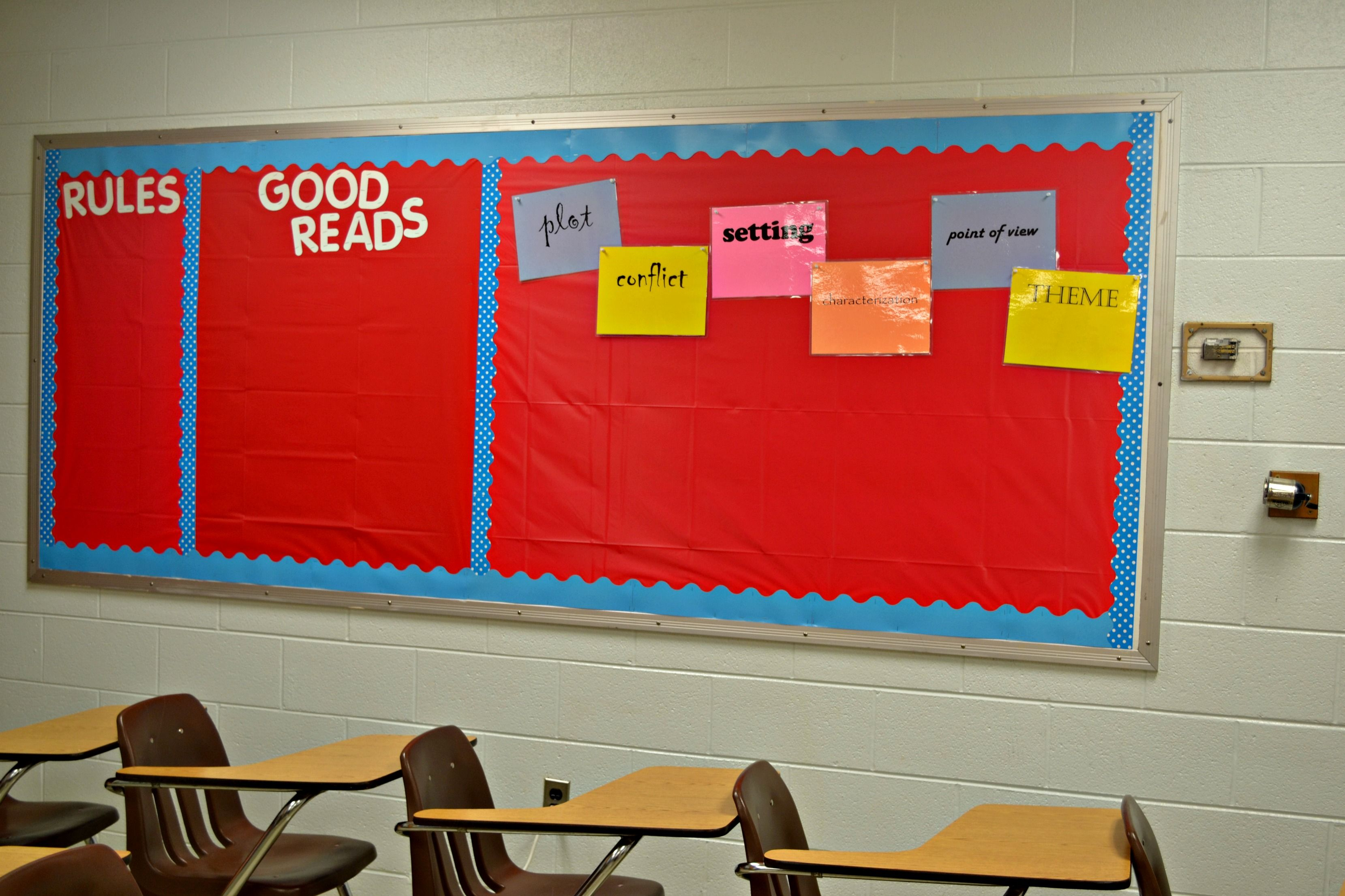 ideas for english classroom decoration high school