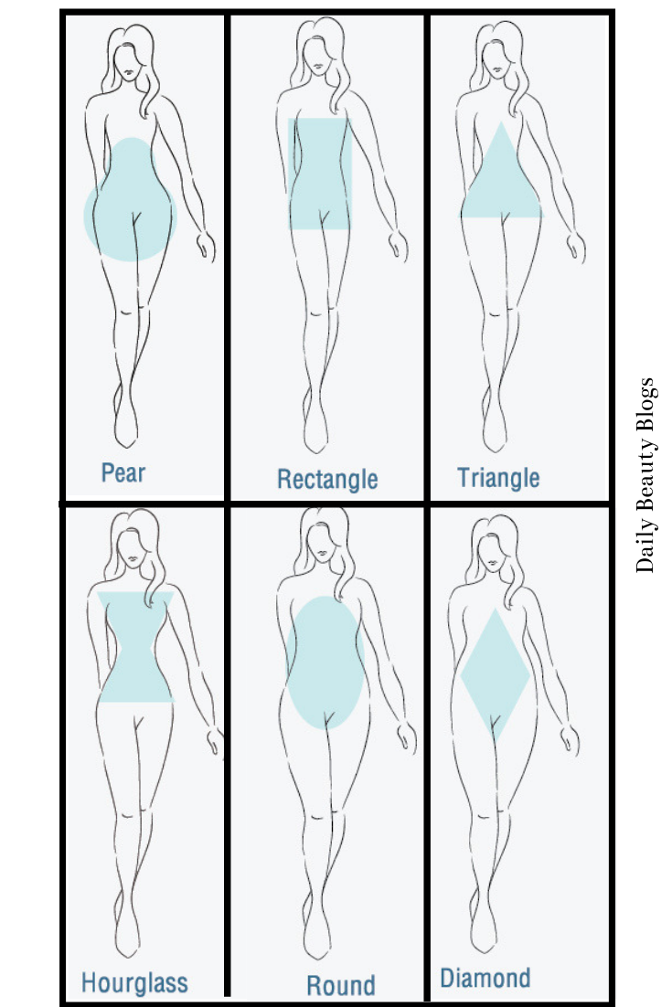 Did you know there are 12 different body shapes a woman can