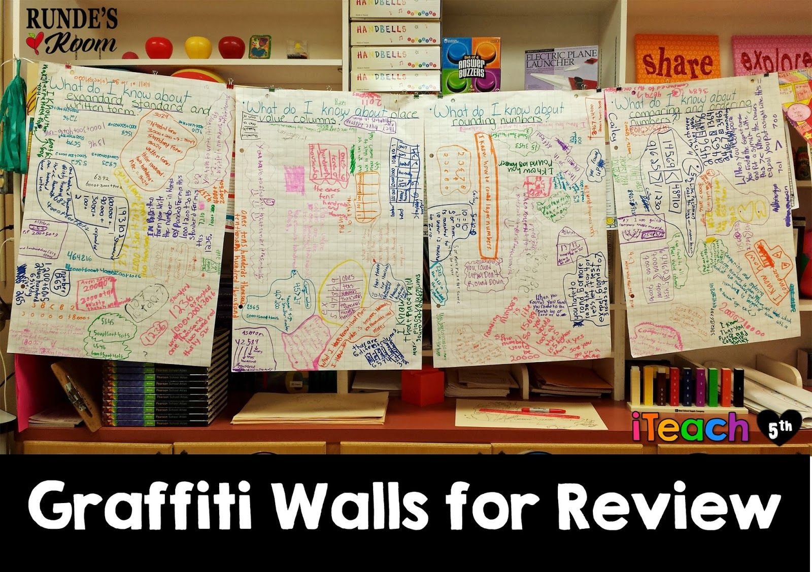Graffiti wall activity - 1000 Images About Ideas On Pinterest Activities Student And Exit Tickets