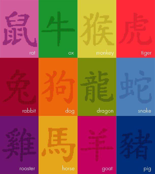 die besten 25 chinesische horoskop ideen auf pinterest chinesisches horoskop chinesische. Black Bedroom Furniture Sets. Home Design Ideas