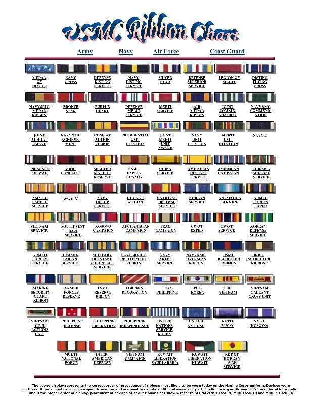 Usmc ribbon my military service pinterest usmc marines and