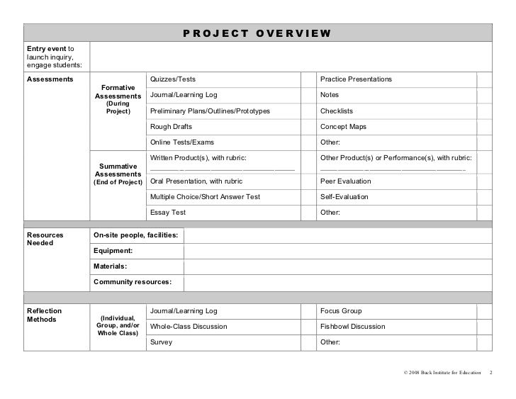 How to Get Your ESL Students Excited with Project-based Learning - inquiry template