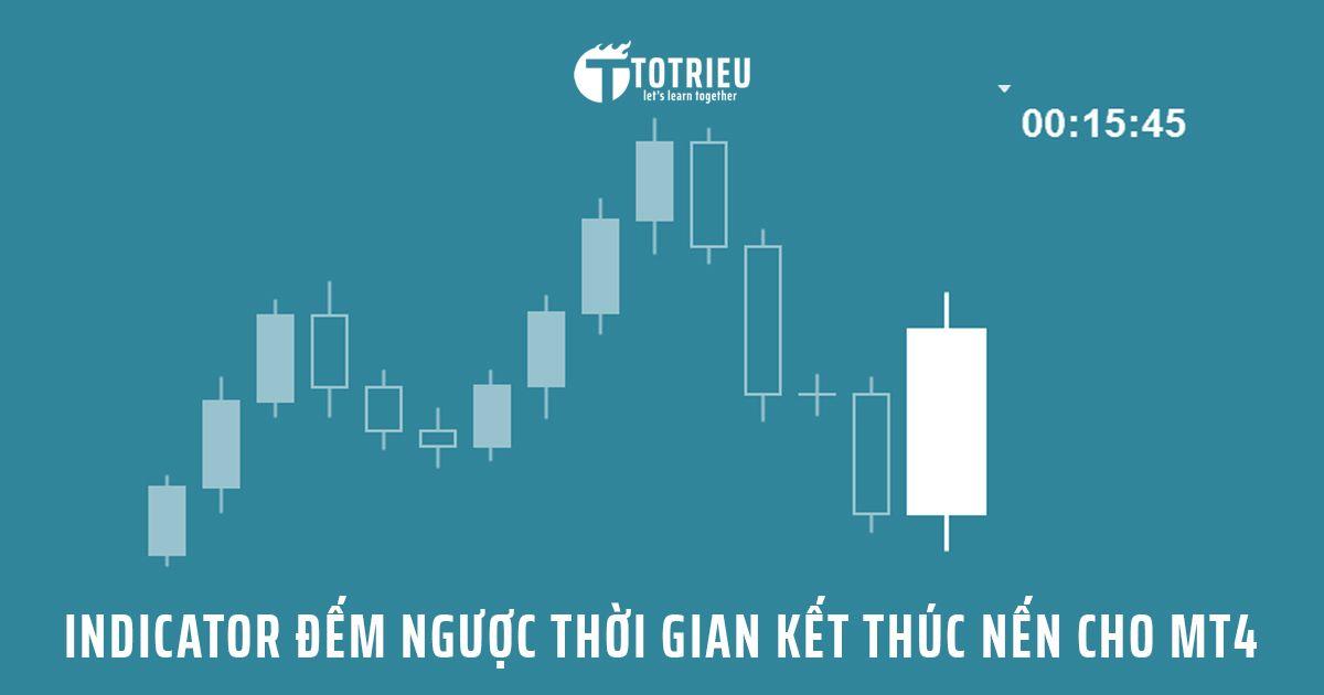 Indicator đếm Ngược Thời Gian Kết Thuc Nến Cho Metatrader 4 Mt4