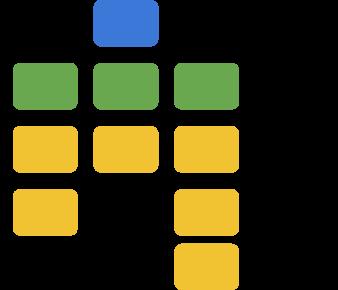 Google Analytics Academy - Platform Principles - Lesson 1 3