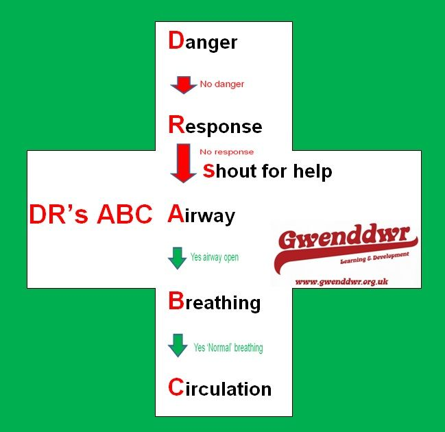 Learn First Aid Skills And Most Importantly The Primary