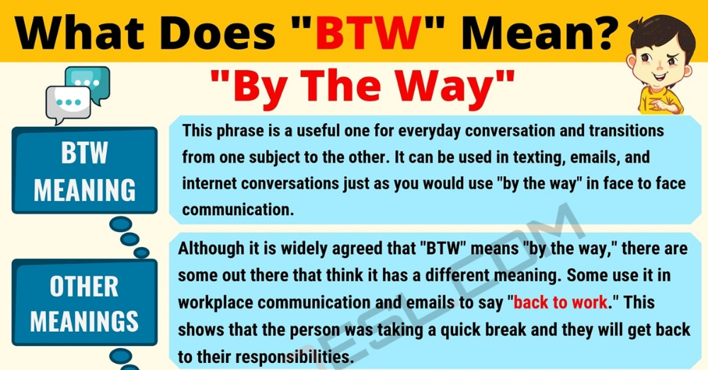 What Does Btw Mean Learn The Definition Usage And Similar Terms For This Text Abbreviation In English With Inter Text Abbreviations Meant To Be English Vocab