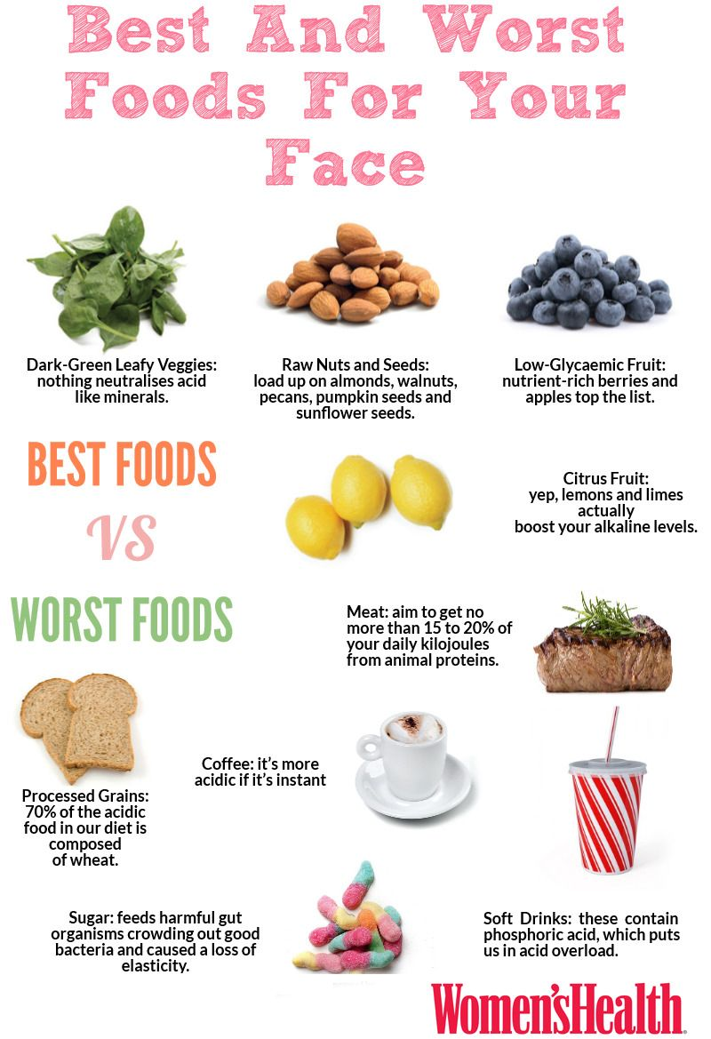best foods for forehead pimples