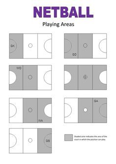 these resource cards can be used for ks2 and ks3 i use mine with ks3 i have included a netball. Black Bedroom Furniture Sets. Home Design Ideas