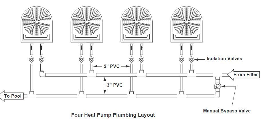 Multiple Pumps Pool Plumbing Diagram Google Search Pool Plumbing Pool Swimming Pools