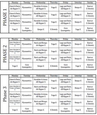 P90x Workout Schedule Weight Loss | sport1stfuture org