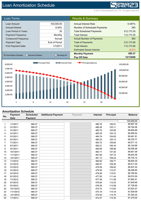 Loan Amortization With Images Interest Only Loan Amortization Schedule Loan Calculator