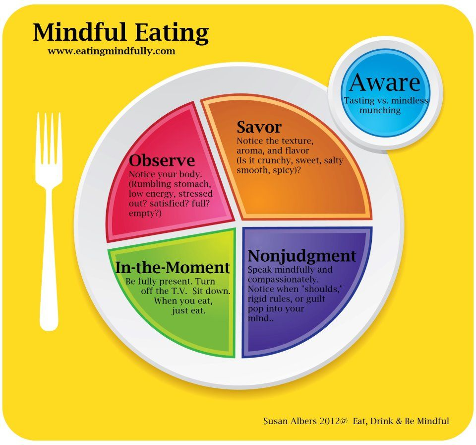 Mindful eating: observe, savor, in-the-moment, non
