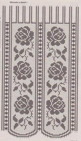 Resultado de imagen para patrones de cortinas tejidas al crochet ...