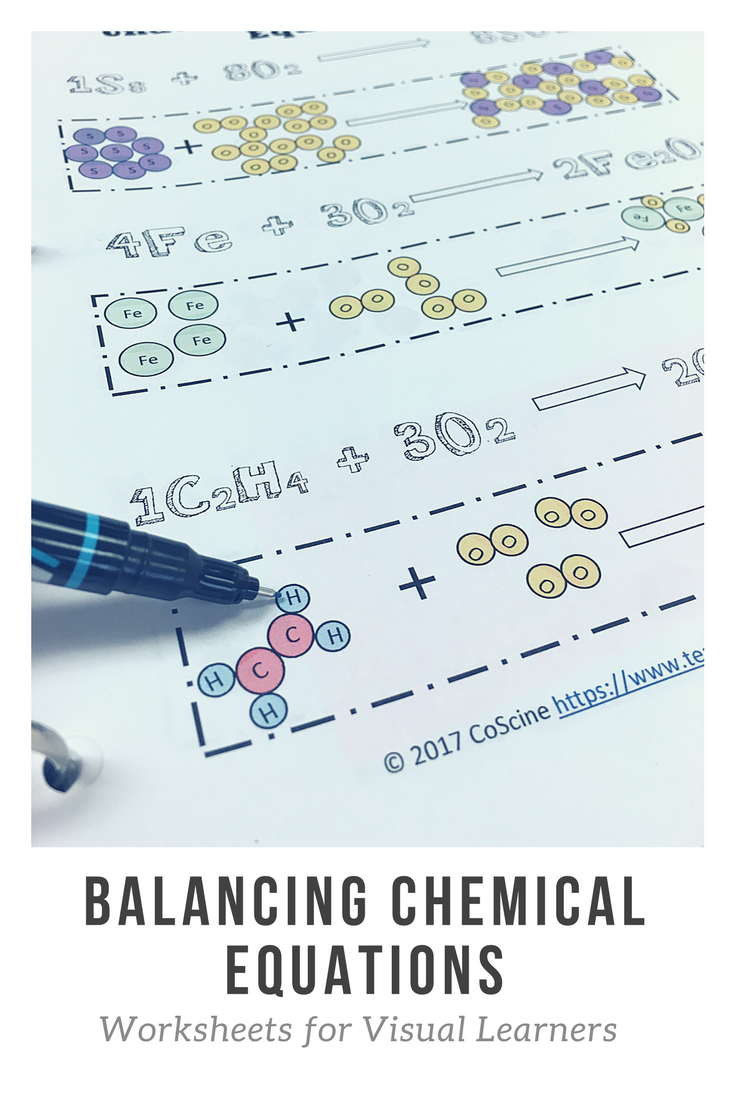 Balancing Chemical Equations Worksheet | Chemistry | Chemical ...
