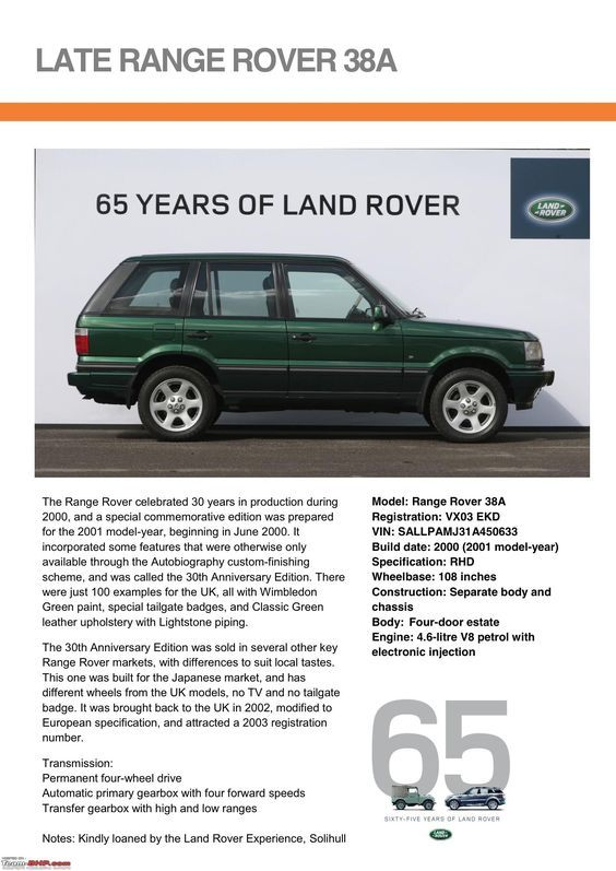 Pin od Jaad na Land Rover Range Rover P38 | Samochody