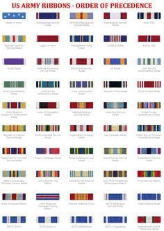 Usaf air force army navy marines military ribbons chart army