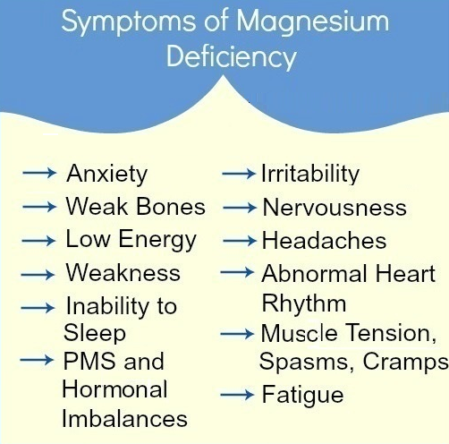 Magnesium Deficiency - How to Increase Your Magnesium Levels?
