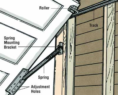 How To Repair A Garage Door Garage Door Spring Repair Garage
