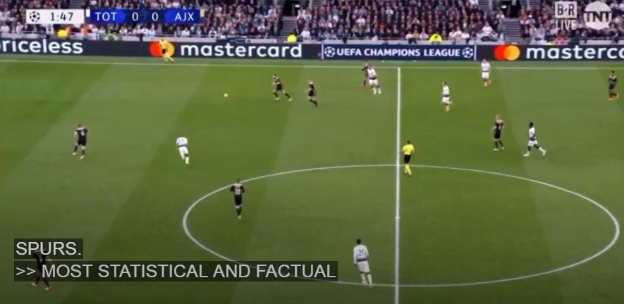 Tottenham vs Ajax [CHAMPIONS LEAGUESemi finals] LIVE