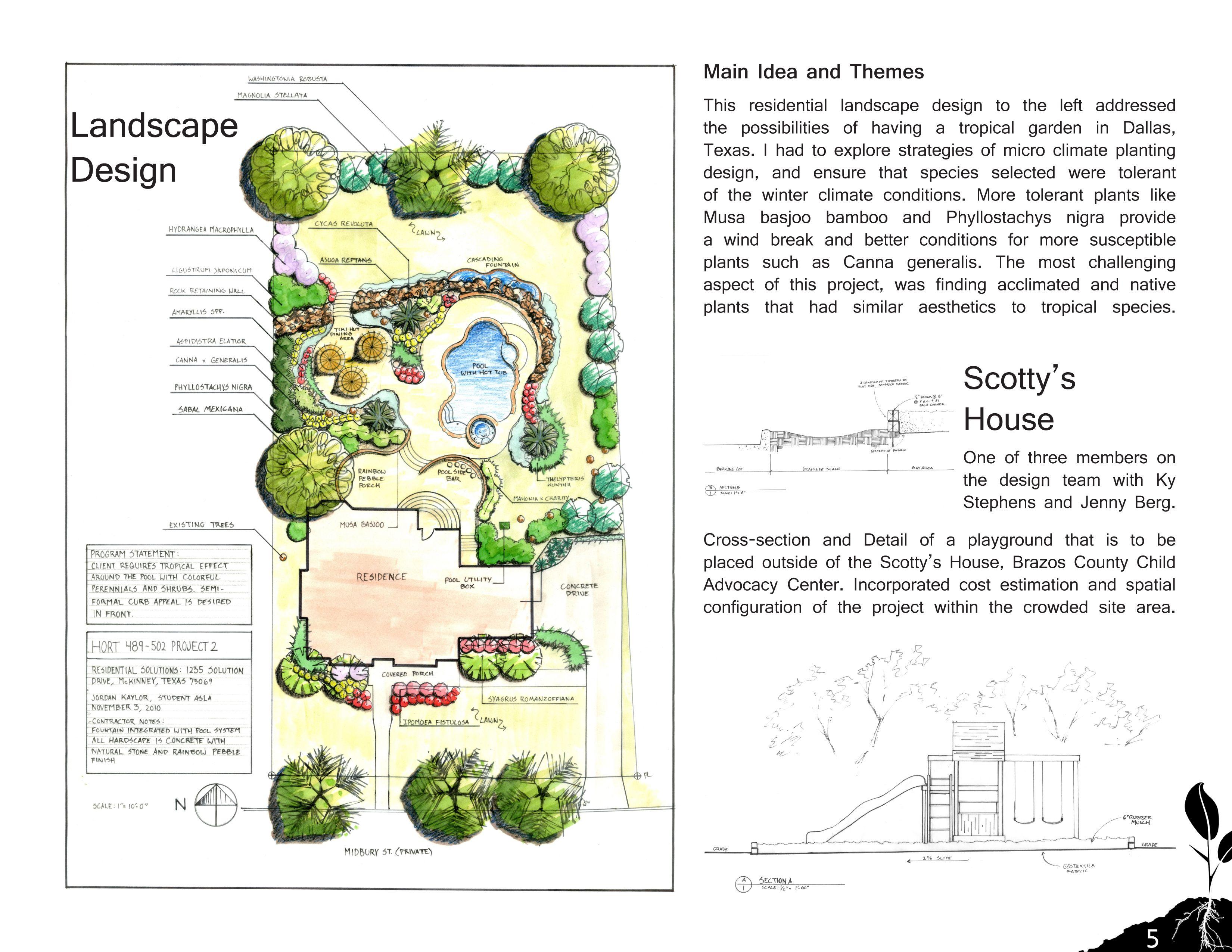 Landscape Design And Volunteer Work By Jordankaylor Deviantart Com Landscape Design App Landscape Design Landscape Design Diy