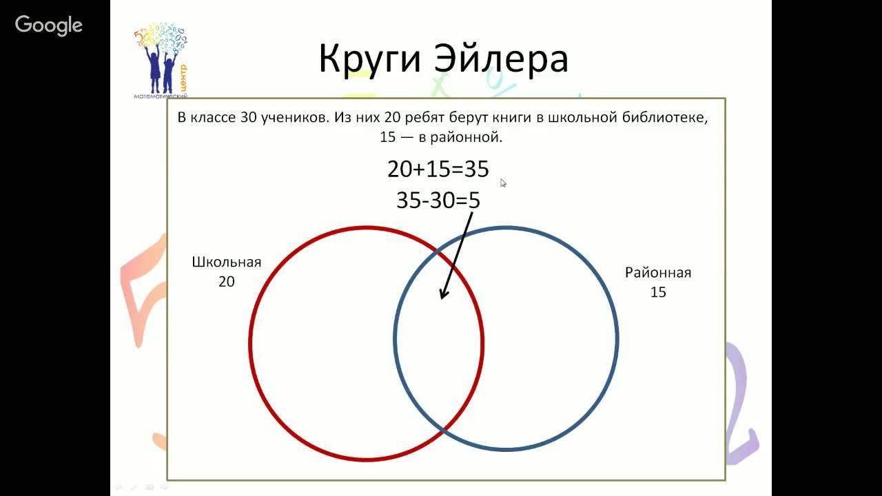 Математика 6 класс решение задач кругами эйлера задачи по теореме менелая с решением