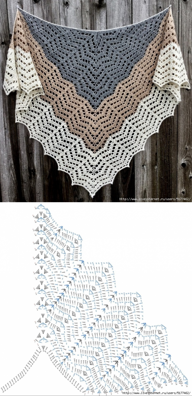 Saffron (Our Mrs. Reynolds) Shawl by Cirsium Crochet | Puntadas ...