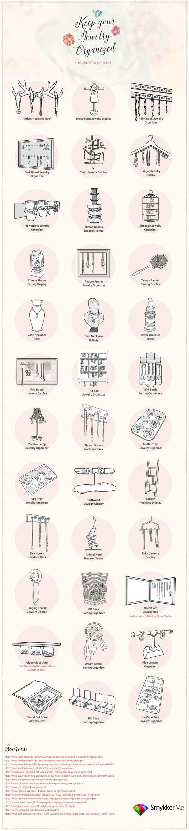 100 DIY Jewelry Organizer & Holder Ideas  Vollständige Tutorials   100 DIY Je
