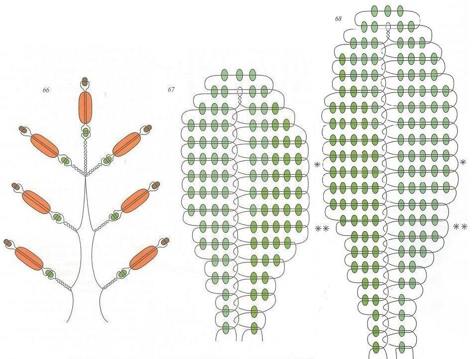 схема плетения барбариса из бисера | Бисер, Цветы и Картинки