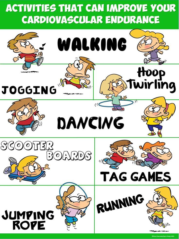 Rate clipart muscular endurance 1 Physical education