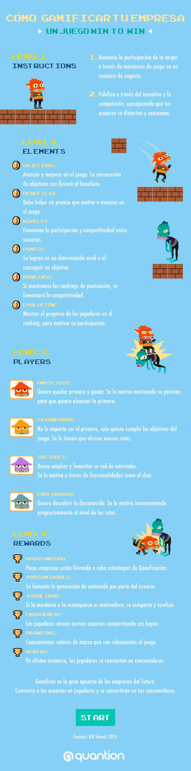 Gamificación para tu empresa #infografia #infographic #rrhh