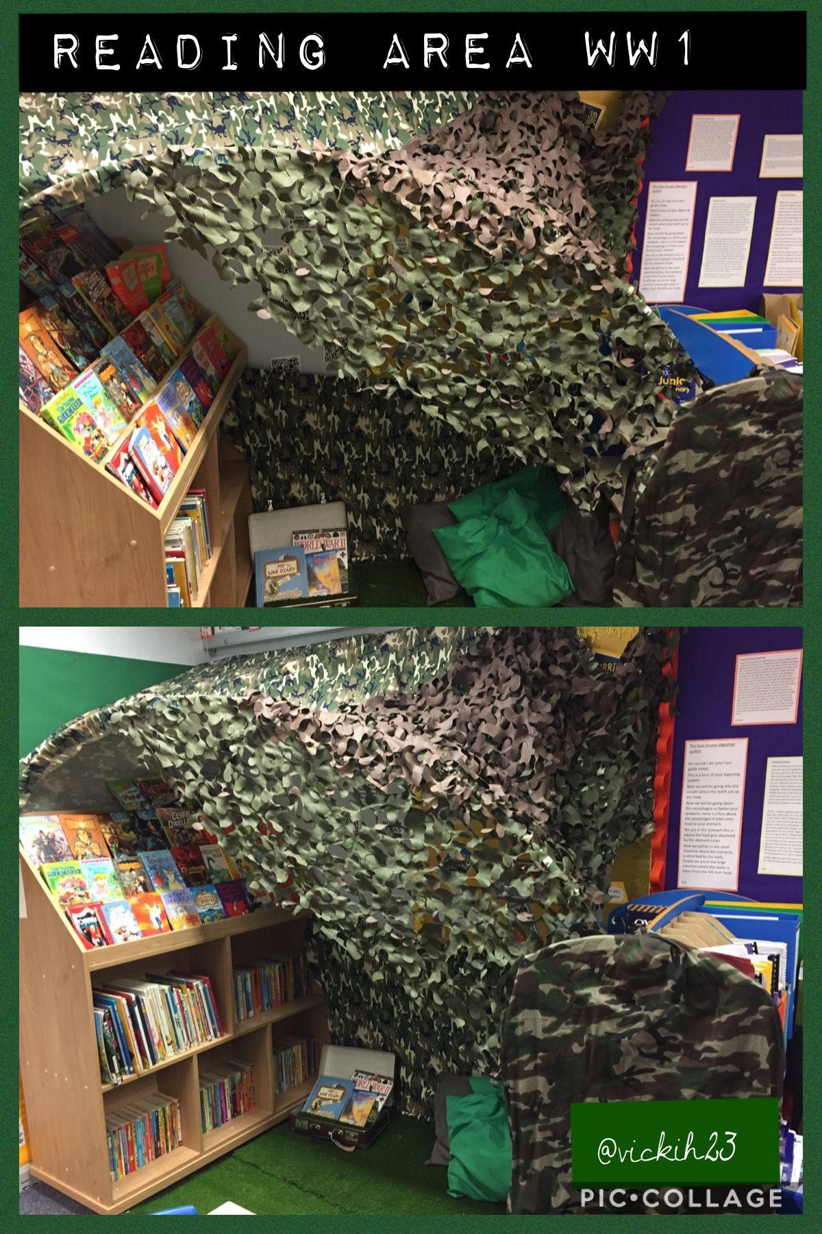 World War 1 Themed Reading Area Readingarea Ks2 Ww1