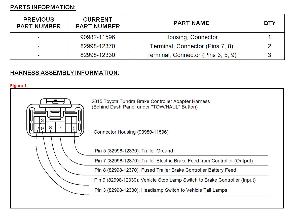33 Wiring Diagram For Electric Brake Controller Trailer