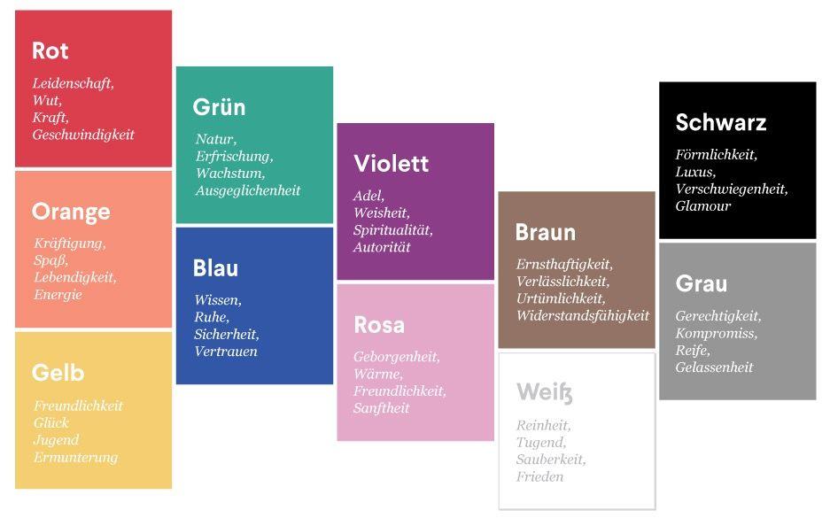 psychologische bedeutung der farben colors pinterest bedeutung der farben farben und. Black Bedroom Furniture Sets. Home Design Ideas
