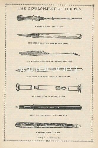 Evolution of the Fountain Pen
