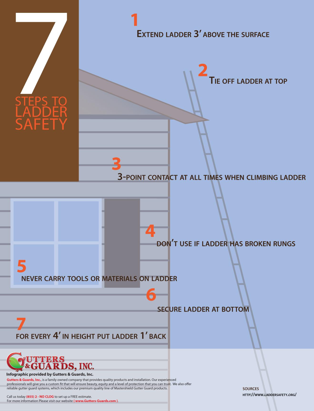 Gutter maintenance tips 16 practice ladder safety for Ladder safety tips