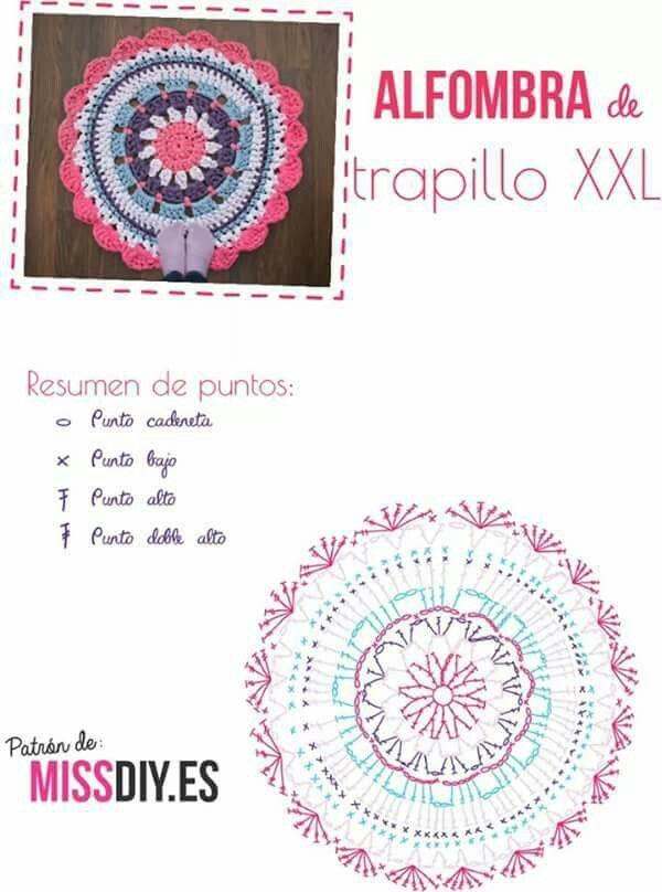 Pin de Aneta Osial en Dywany | Pinterest