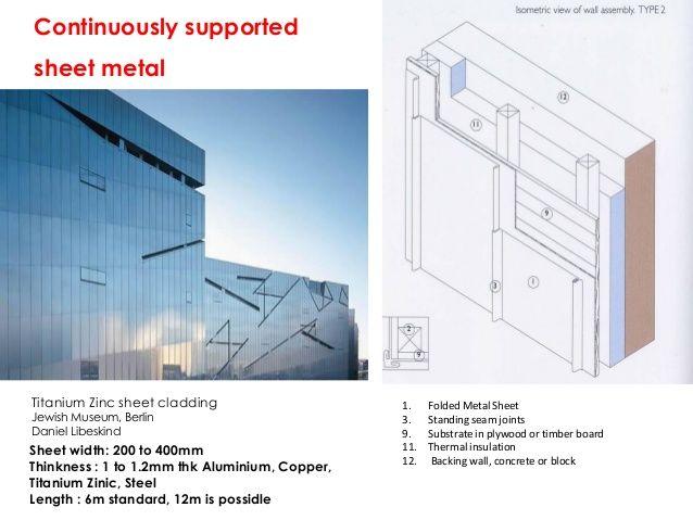 Continuously supportedsheet metalTitanium Zinc sheet cladding 1