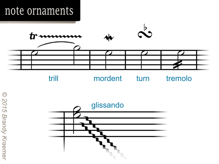 Essential Symbols Commands Of Sheet Music In 2018 Music Notes