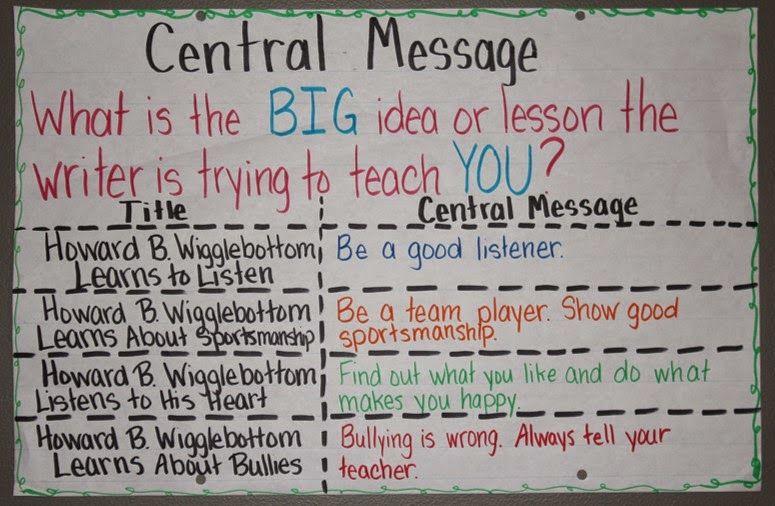 I love using Howard B Wigglebottom books to teach central message