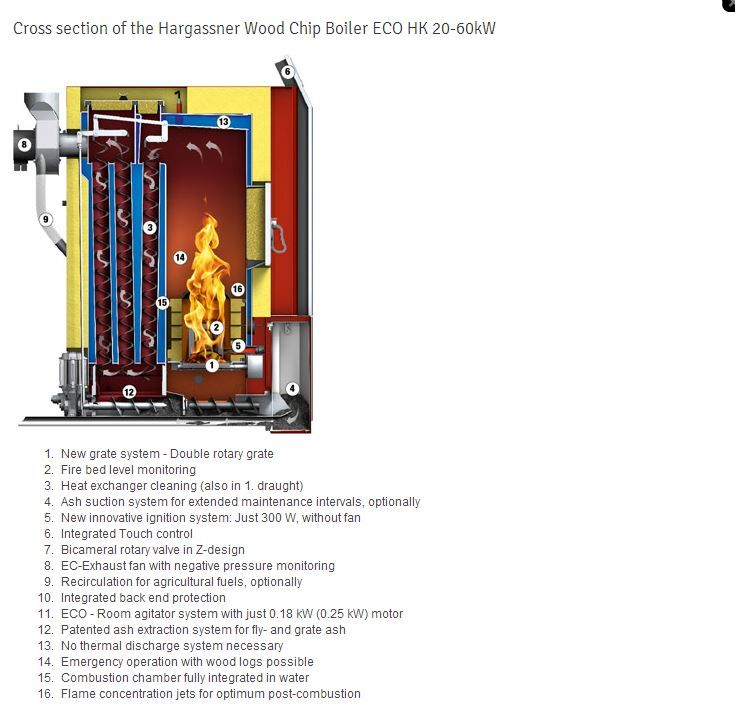 Eco Hk 20 60 Kw A Very Well Designed Boiler Wellness Design Heating Systems Very Well