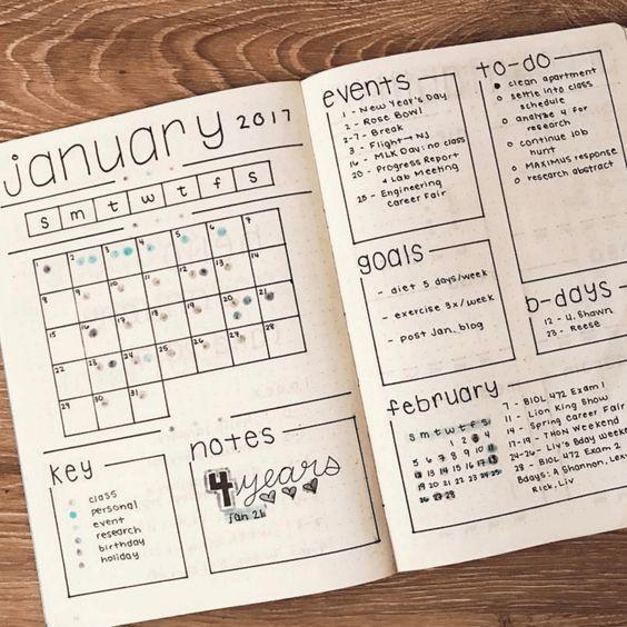 Risultati immagini per pinterest monthly log