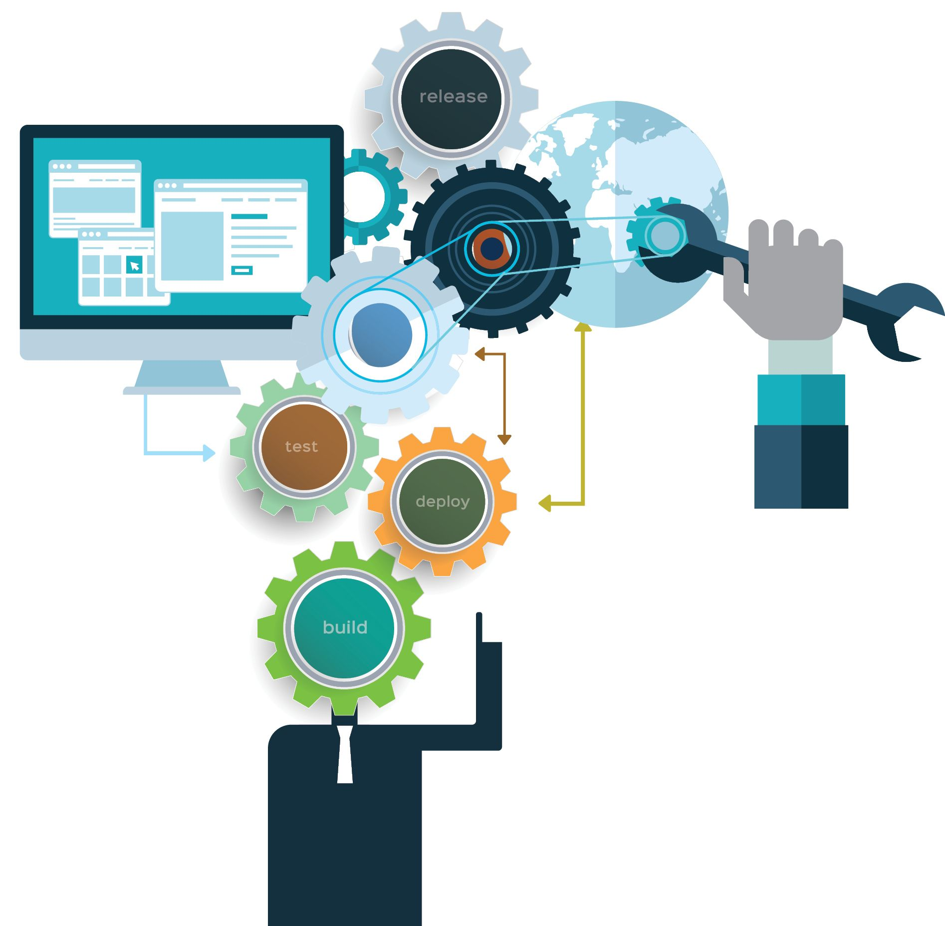 Benefits And Challenges Of Cloud Based Testing Must Read Cloud Based Cloud Infrastructure System Testing