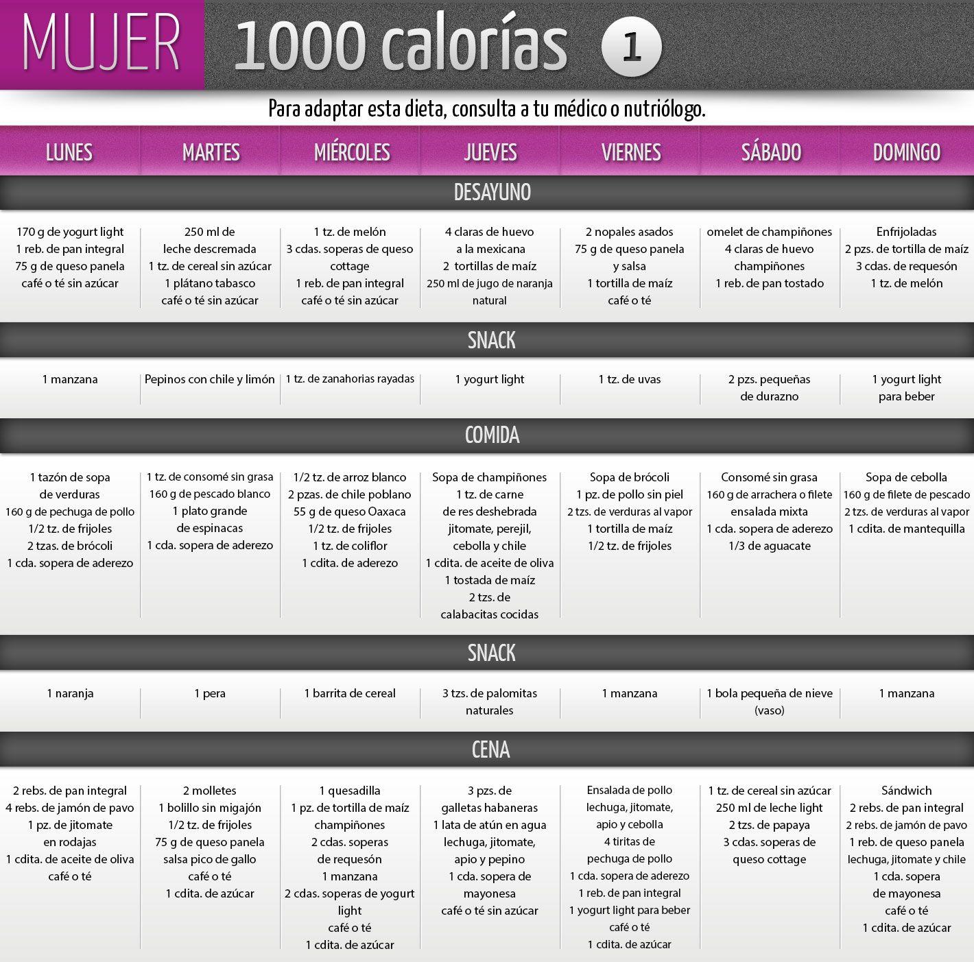 Dietas_Mujer_1000_011 | Dieta | Pinterest | Dietas