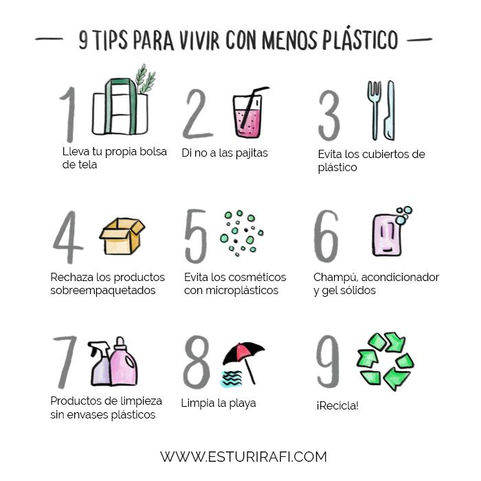 Esturirafi Blog Ecológico Mejor Sin Plásticos Salud Y Medio Ambiente Conservacion Del Ambiente Reciclaje Y Medio Ambiente