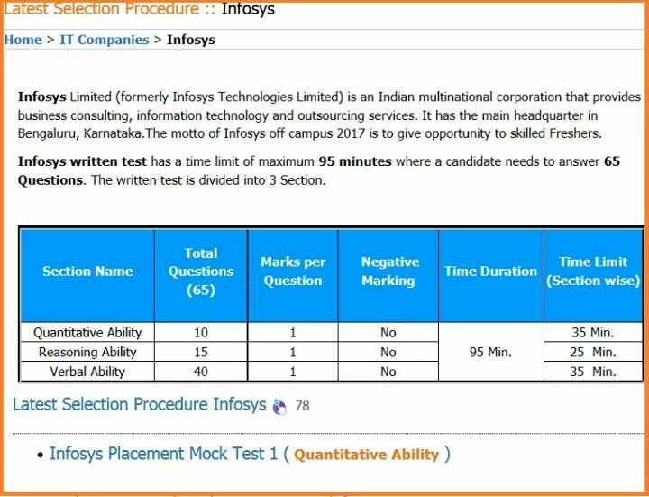 Pin On Freshers Interview Question